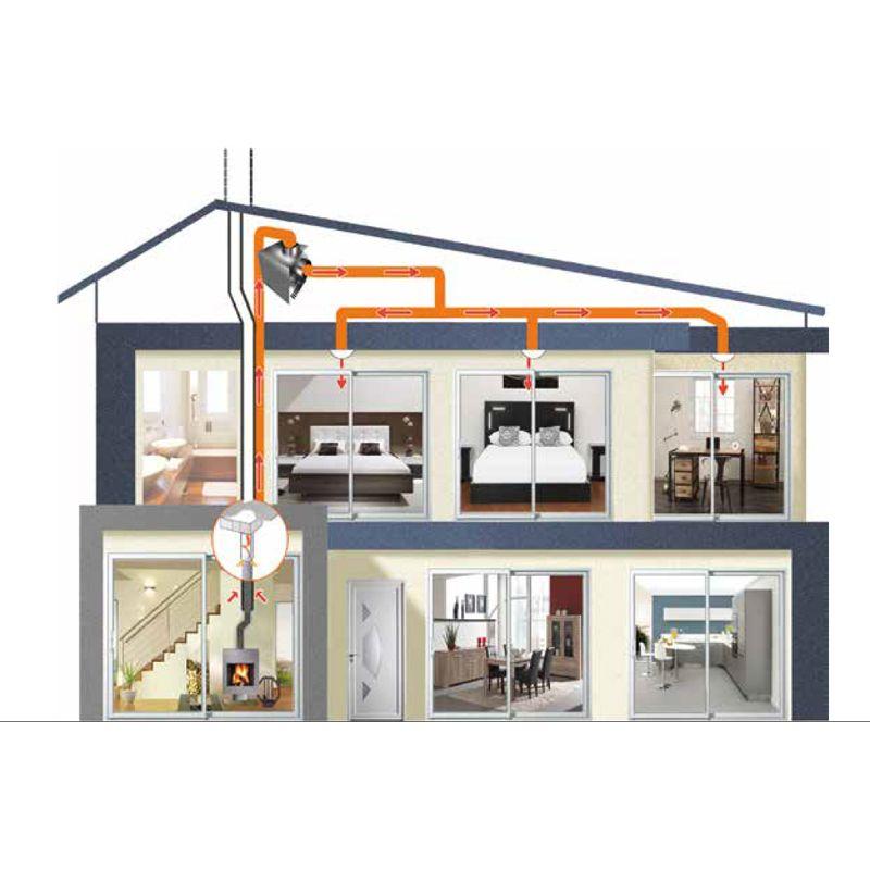 caja de distribuci n de calor ecobioebro. Black Bedroom Furniture Sets. Home Design Ideas