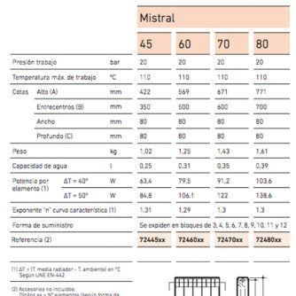 caracteristicas-radiador-astral-roca-aluminio-ecobioebro