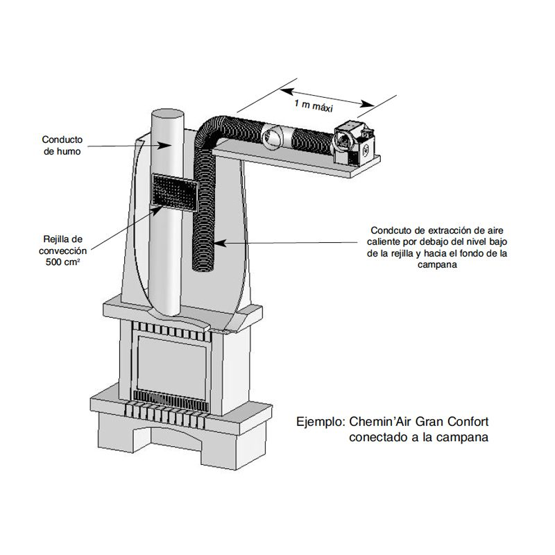 conexion-distribuidor-de-calor-ecobioebro