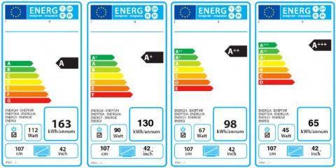 Etiquetado-energético-bendex-lux-ecobieobro