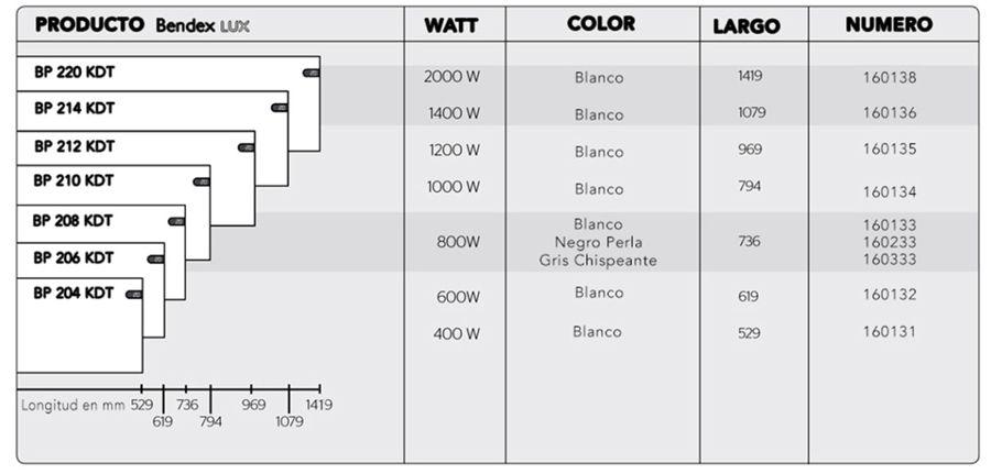Ficha-tecnica-radiador-bendexlux-ecobioebro