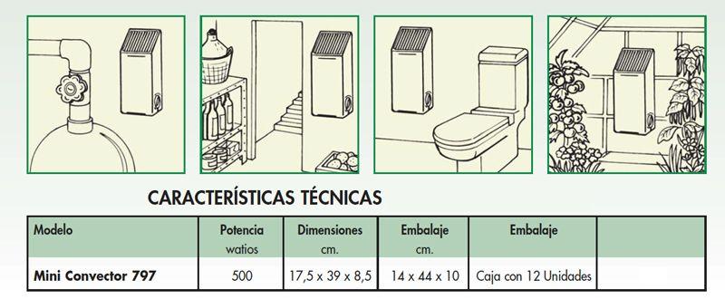 caracteristicas-convector-tecnatherm-ecobioebro