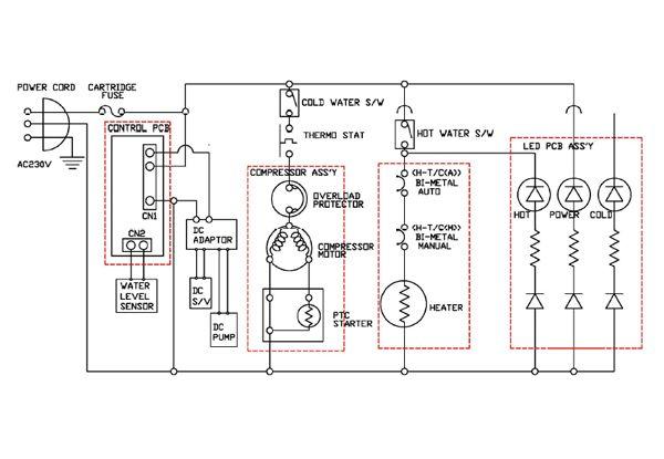 esquema-electrico-fuente-fc5500-ro-ecobioebro