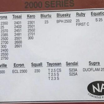 modelos-compatibles-estufas-series-2000-ecobioebro