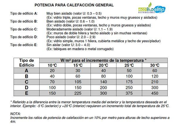 Cálculo-potencias-calefacción-general-Ecobioebro