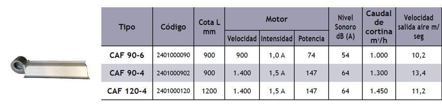 FICHA-TECNICA-CORTINA-AIRE-CAMARAS-FRIGORIFICAS-ECOBIOEBRO
