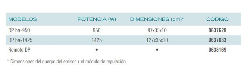 dimensiones-emisor-termico-ducasa-serir-dp-ecobioebro