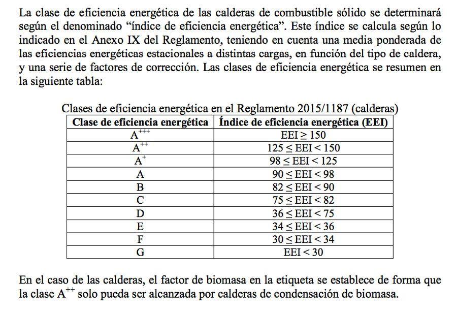 esquema-etiquetaje-energetico-calderas-de-combustibles-solidos-biomasa-(ecobioebro)