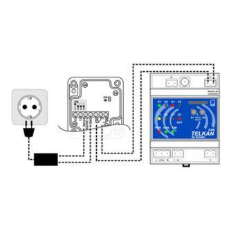 esquema-kit-telkan-1-gsm-alarma-inundación-ecobioebro