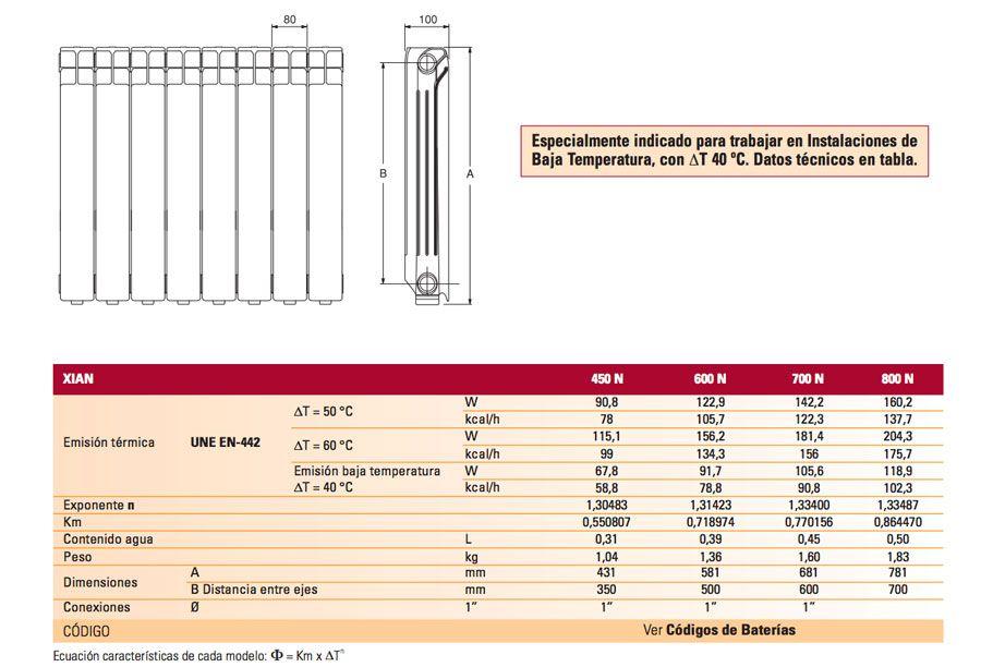 ficha-tecnica-radidor-xian-ferroli-ecobioebro