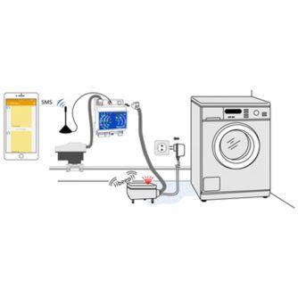 imagen-manual-kit-telkan-1-gsm-alarma-inundación-ecobioebro