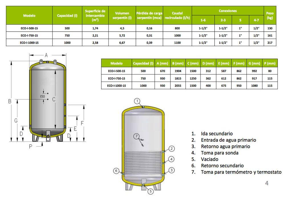 caracteristicas-deposito-de-inercia-ecoforest-ecobioebro