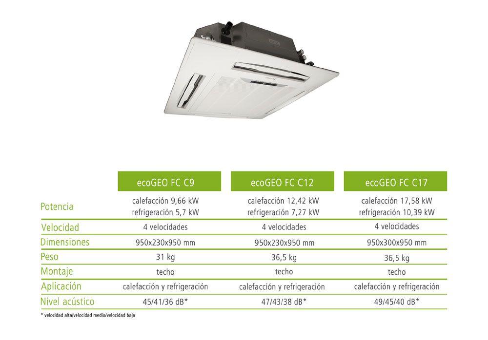 caracteristicas-fancoil-cassette-ecoforest-ecobioebro