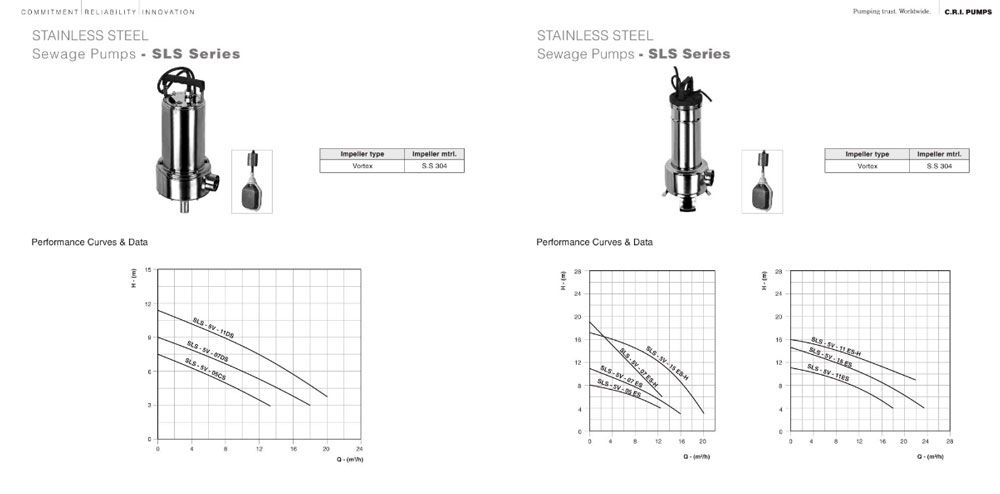 curva-serie-sls-monofasica-ecobioebro