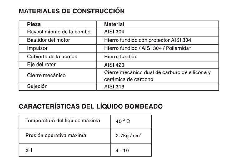 descripción-bomba-serie-csl-ecobioebro