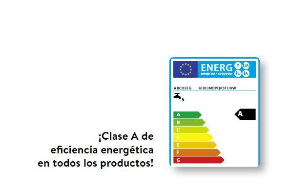 eficiencia-energetica-calentadores-instantaneos-ecobioebro