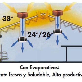 esquema-area-evaporativos-coolbreeze-ecobioebro-