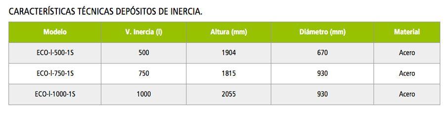 ficha-tecnica-deposito-inercia-ecoforest-ecobioebro