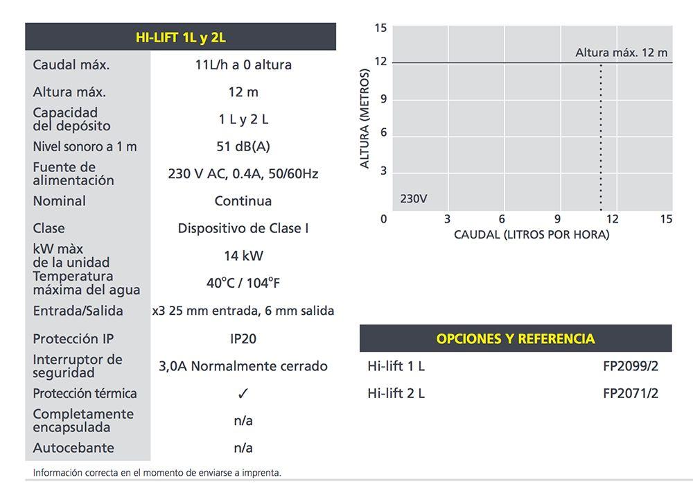 Caracteristicas-bomba-aspen-serie-high-lift-ecobioebro