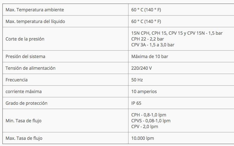 ESPECIFICACIONES-TÉCNICAS-REGULADORES-DE-PRESION-C.R.I-ECOBIOEBRO