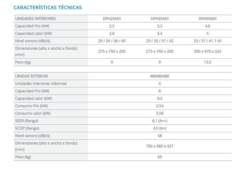 Ficha-tecnica-multisplit-ekokai-ecobioebro