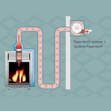 Nuevo-sistema-para-estufa-de-leña-Powervent-Ecobioebro