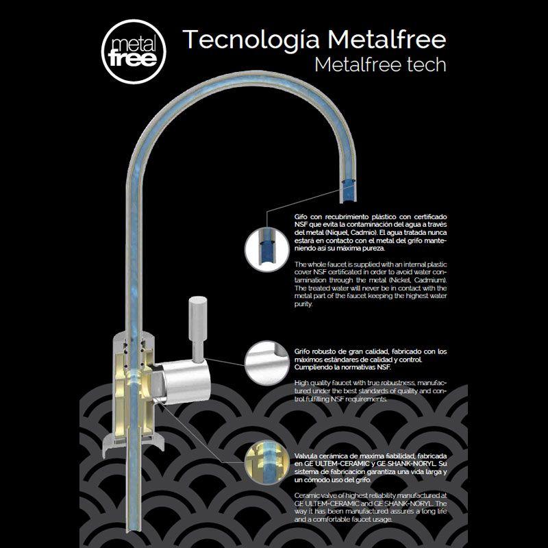 TECNOLOGIA-METAL-FREE-ECOBIOEBRO