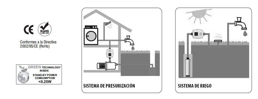 esquema-instalacion-brio-tank-ecobioebro