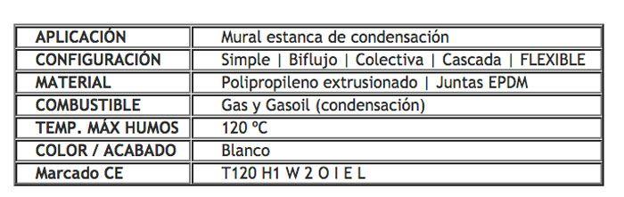 ficha-condensación-ecobioebro