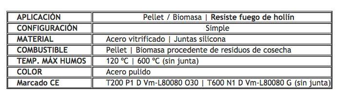 ficha-keramic pellets biomasa-ecobioebro