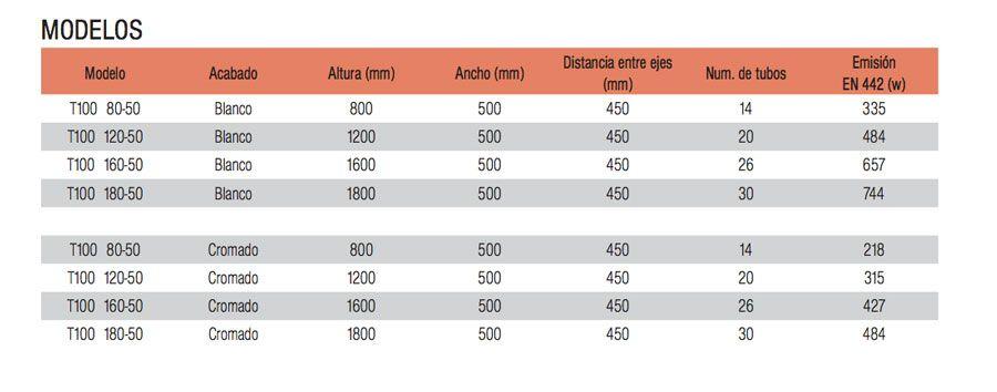 ficha-producto-toalleros-concept-ecobioebro