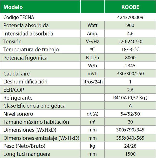ficha-tecnica-acondicionador-koobe-ecobioebro