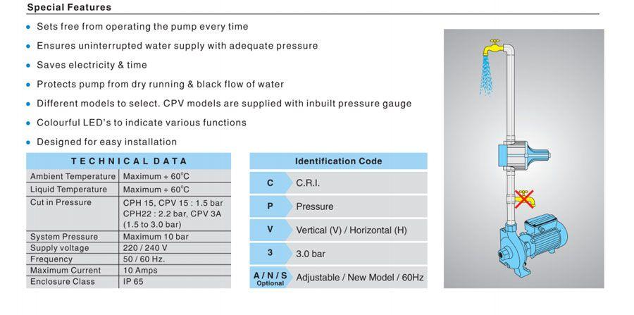 ficha-tecnica-regulador-de-presión-ecobioebro