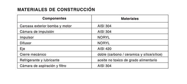 materiales-de-construccion-bomba-serie-BSP-ecobioebro