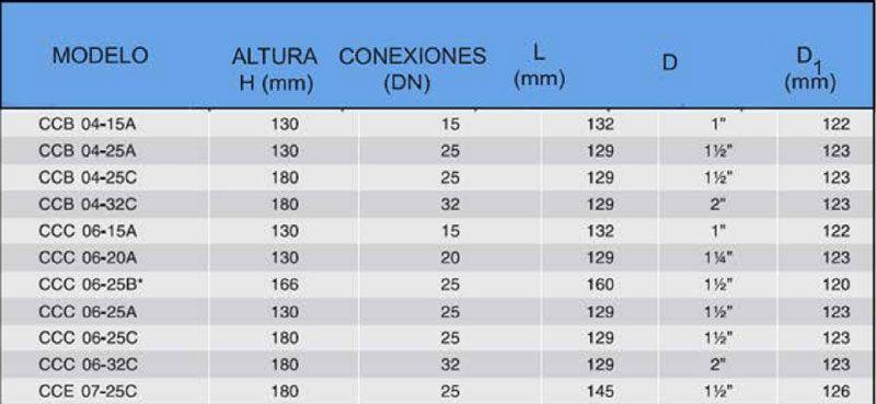 medidas-bombas-de-calefaccion-serie-CC-Ecobioebro