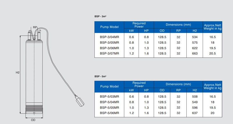 peso-y-dimensiones-bomba-serie-bsp-ecobioebro