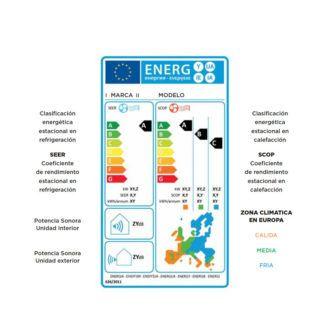 Etiquetaje-energetico-coowell-ecobioebro