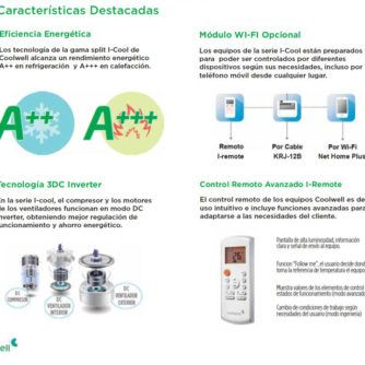 caracteristicas-split-coolwell-ecobioebro