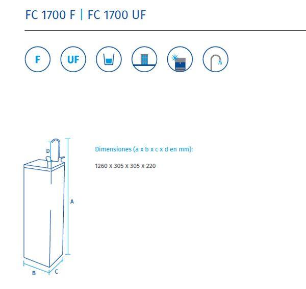 dimensiones-fuente-Fc1700F-ecobioebro