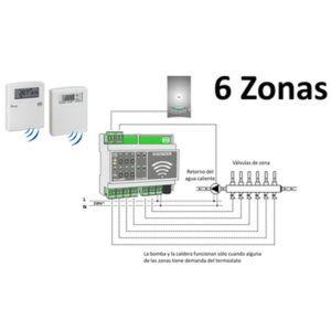 esquema-receptor-radio-zona-6-FR-ecobioebro