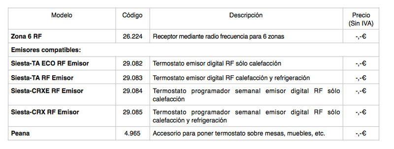 kit-opcionales-zona-6-rf-receptor-radio-sonder-ecobioebro