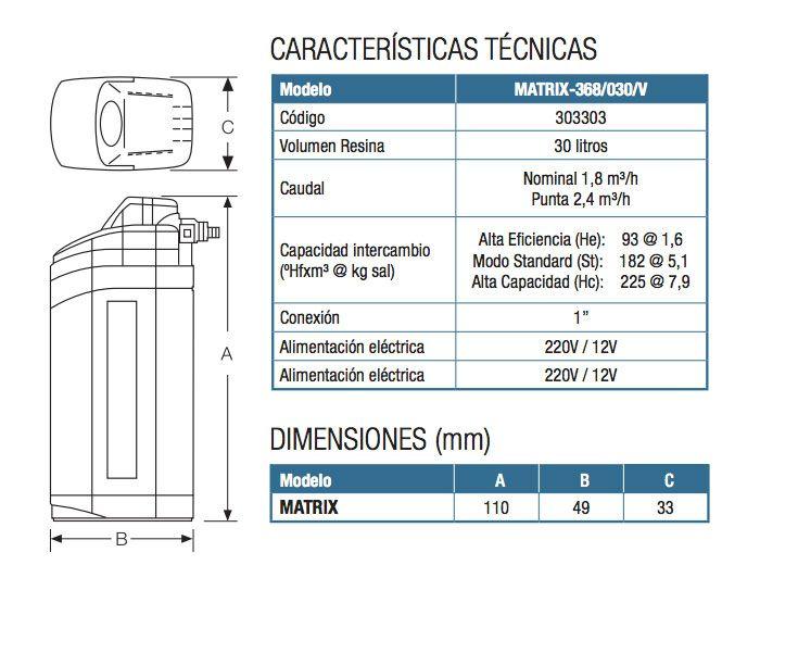 ficha-tecnica-descalcificador-matrix-ath-ecobioebro