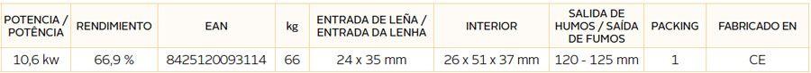 Ficha-tecnica-estufa-de-leña-els-114-ecobioebro