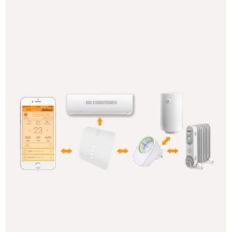 control-total-casa-smartsocket-ecobioebro