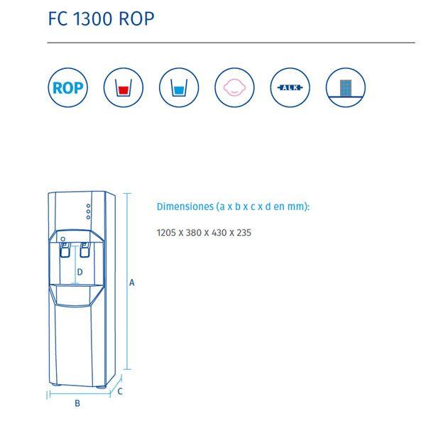 dimensiones-fuente-de-agua-fc1300rop-ecobioebro