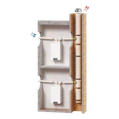 esquema-instalacion-evacuacion-humos-coaxial-condensacion-ecobioebro