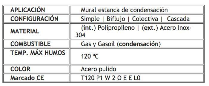 ficha-evacuacion-humos-coaxial-pp-grandes-medidas-ecobioebro