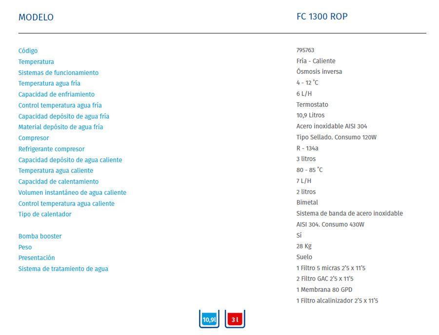 ficha-tecnica-fuente-de-agua-fc1300rop-ecobioebro