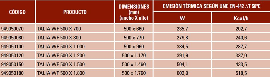 dimensiones-entre-ejes-toallero-acero-talia-wf-ecobioebro