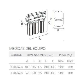 dimensiones-osmosis-inversa-alkalis-ecobioebro
